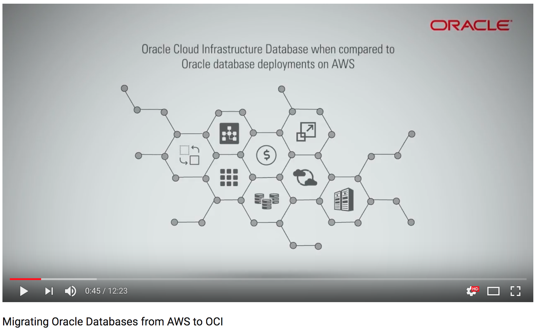 Migrating Oracle Databases from AWS to OCI!! By Oracle